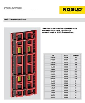 Robud specification